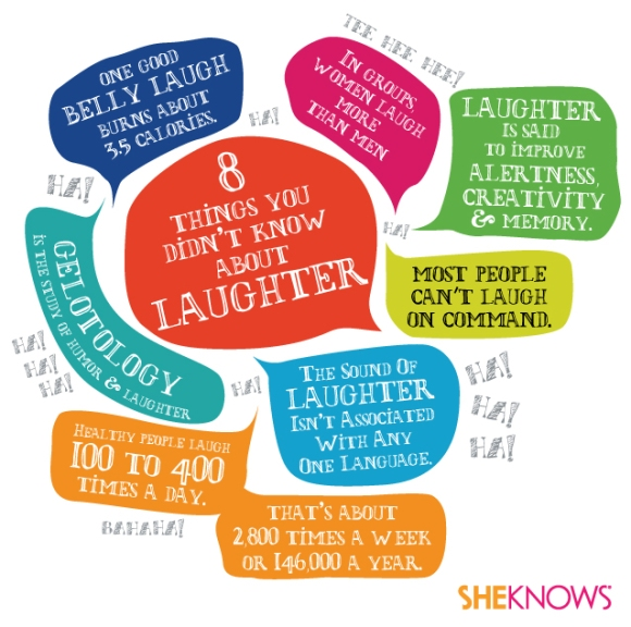 laughter-infographic-larger